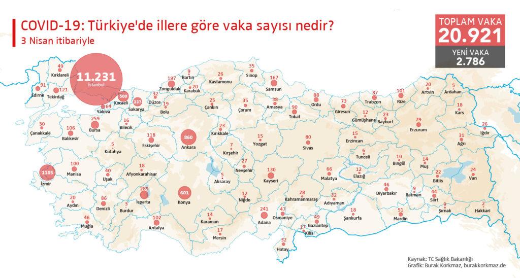 Coronavirus Turkey Cases, Türkiye'deki Koronavirüs Vakaları, Infographic, Infografik